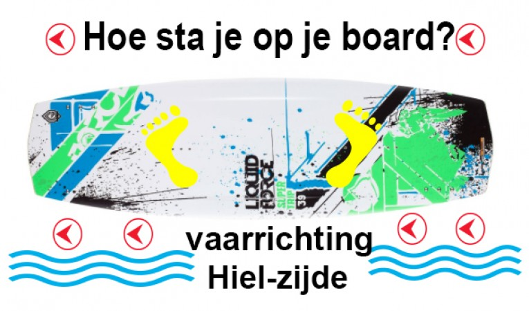 WAKEBOARD STANDS